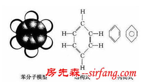 装修过程中绝对不能忽略的化学污染——苯
