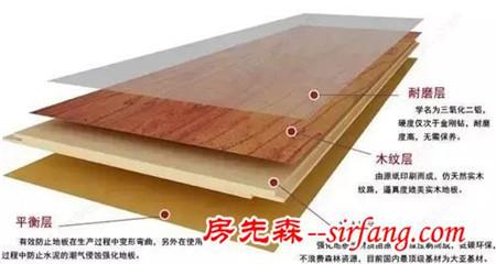 复合地板(也叫强化地板)的结构组成原来是这样的啊!