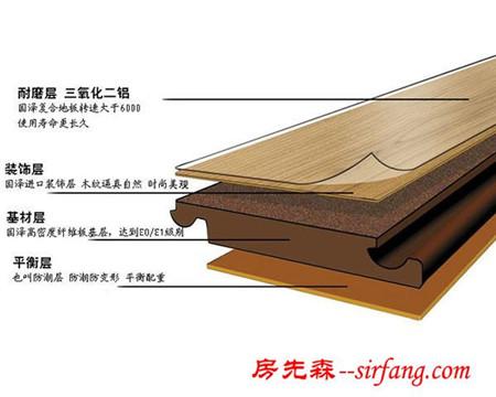 选择实木复合还是强化地板?不要光听商家的,看看介绍就知道了