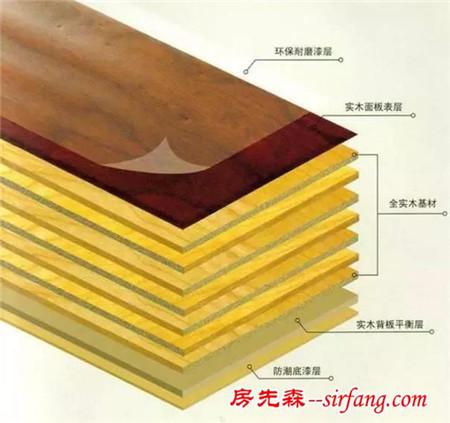 新房铺实木地板还是强化地板?地板商摸着良心告诉你,好多人买错了