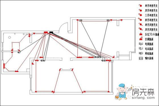 灯具回路必须采取接地保护措施浴室是潮湿环境,星级宾馆的浴室插座采用隔离变压器供电(如电须刀插座),所以未接地,而其他插座则必须用防溅三极插座。浴室灯具的金属外壳必须接地。  (五)安全接地 1、不能用自来水管作为接地线。新建住宅楼都配置了可靠的接地线。而对于老式住宅,不少人就以自来水管作为接地线,这是不可靠的危险作法。 2、浴室应采用等电位联结。浴室环境潮湿,人即使触及50V以下的安全电压,也有遭电击的可能。等电位联结,就是把浴室内所有金属物体(包括金属毛巾架、铸铁浴缸、自来水管等)用接地线连成一体,并且