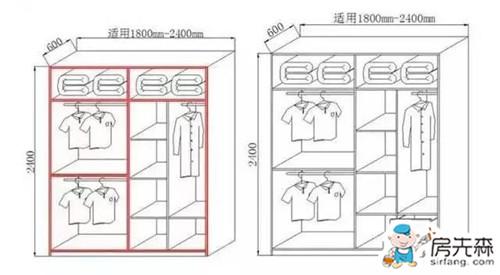 设计师都收藏的衣柜设计经验,你还不看看?