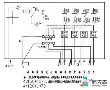 1,漏电保护器负载侧的中性线,不得与其他回路共用.