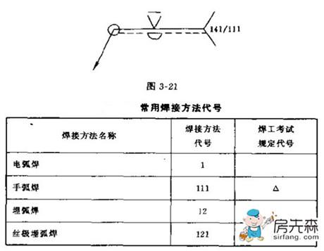 焊接符号标注图解示例