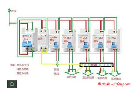漏电保护开关原理,接线图以及三相漏电开关跳闸是什么