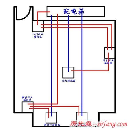超强的家装主卧电路设计